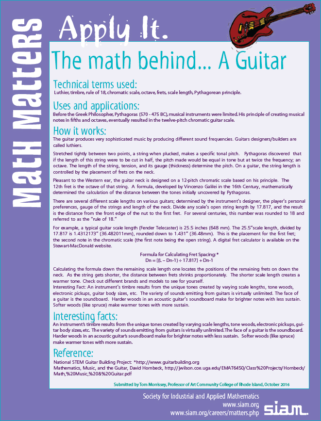 math behind a guitar