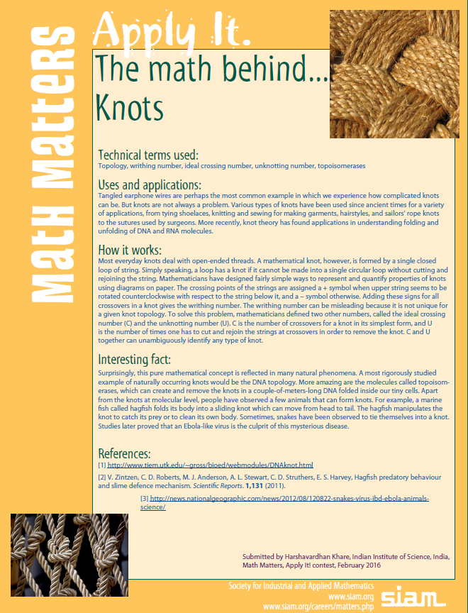 math behind Knots