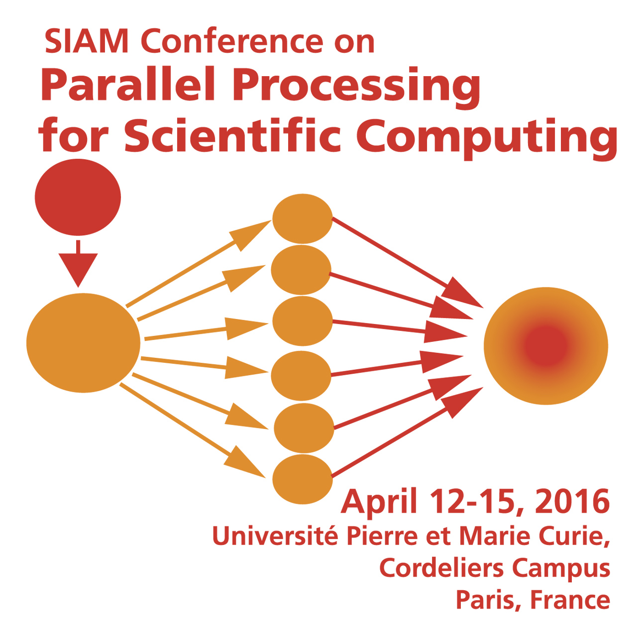 SIAM: SIAM Conference on Parallel Processing for Scientific ...